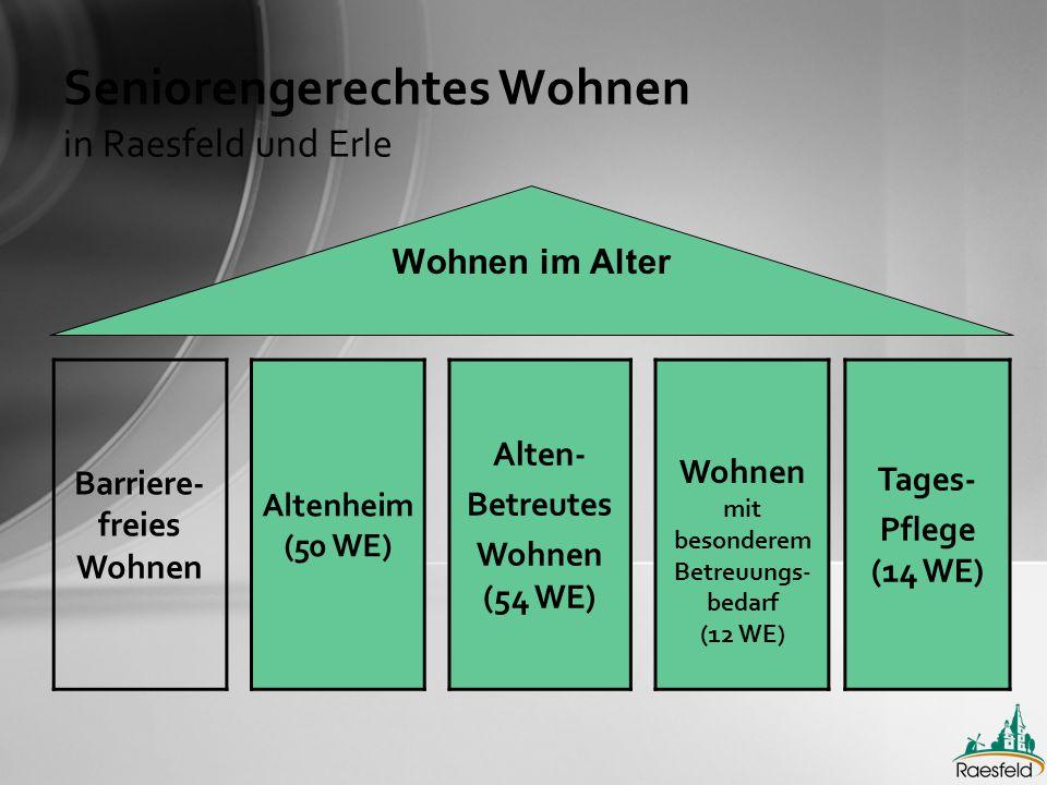 Seniorengerechtes Wohnen in Raesfeld und Erle Wohnen im Alter Barriere- freies Wohnen Altenheim (50 WE) Alten- Betreutes Wohnen (54 WE) Wohnen mit besonderem Betreuungs- bedarf (12 WE) Tages- Pflege (14 WE)