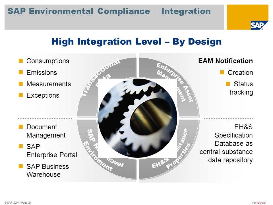 confidential© SAP 2007 / Page 21 High Integration Level – By Design  Consumptions  Emissions  Measurements  Exceptions  Document Management  SAP