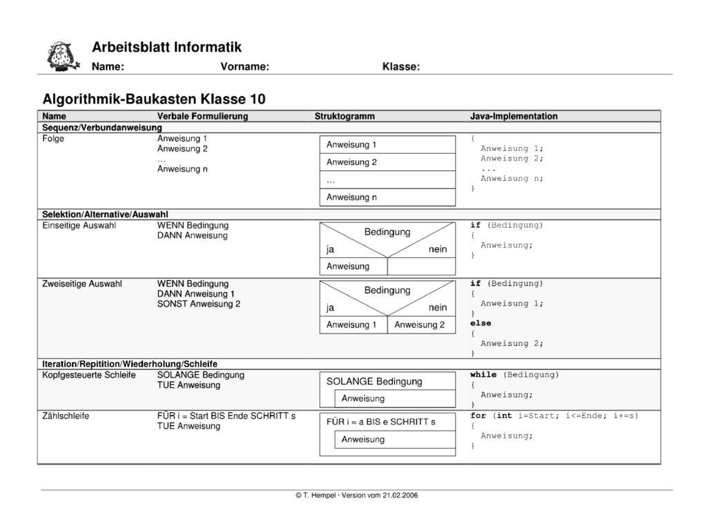 Beautiful Algorithmus Arbeitsblatt Inspiration - Kindergarten ...