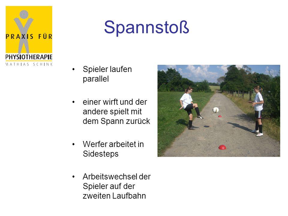 Spannstoß Spieler laufen parallel einer wirft und der andere spielt mit dem Spann zurück Werfer arbeitet in Sidesteps Arbeitswechsel der Spieler auf der zweiten Laufbahn