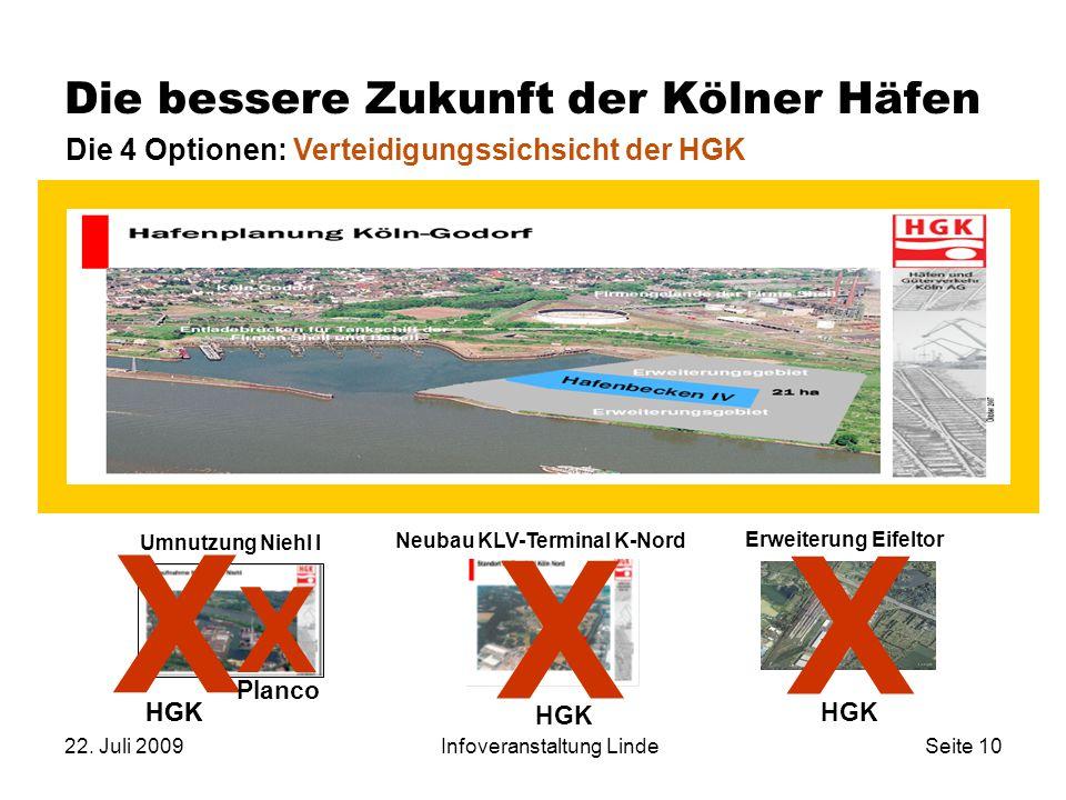 22. Juli 2009Infoveranstaltung LindeSeite 10 Die bessere Zukunft der Kölner Häfen Umnutzung Niehl I Neubau KLV-Terminal K-Nord Erweiterung Eifeltor X
