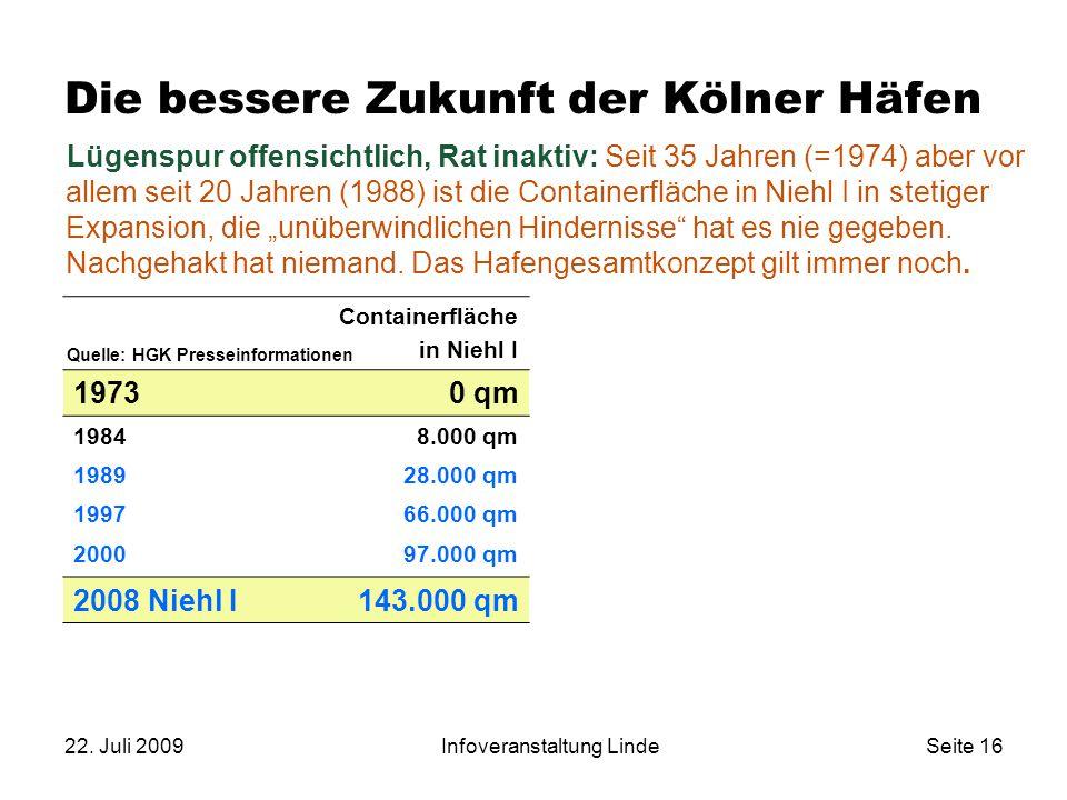22. Juli 2009Infoveranstaltung LindeSeite 16 Die bessere Zukunft der Kölner Häfen Lügenspur offensichtlich, Rat inaktiv: Seit 35 Jahren (=1974) aber v