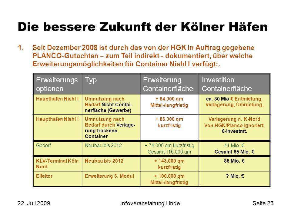 22. Juli 2009Infoveranstaltung LindeSeite 23 Die bessere Zukunft der Kölner Häfen 1.Seit Dezember 2008 ist durch das von der HGK in Auftrag gegebene P
