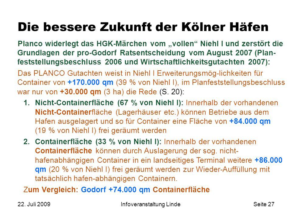 """22. Juli 2009Infoveranstaltung LindeSeite 27 Planco widerlegt das HGK-Märchen vom """"vollen"""" Niehl I und zerstört die Grundlagen der pro-Godorf Ratsents"""