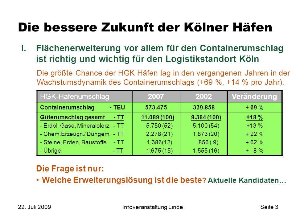 22. Juli 2009Infoveranstaltung LindeSeite 3 Die bessere Zukunft der Kölner Häfen I.Flächenerweiterung vor allem für den Containerumschlag ist richtig