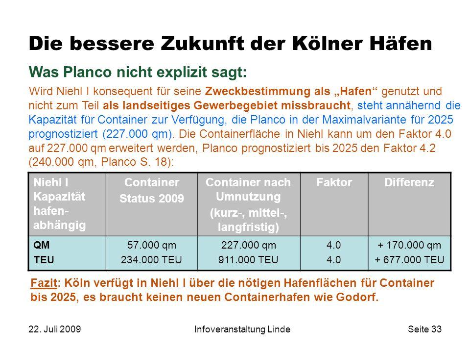 """22. Juli 2009Infoveranstaltung LindeSeite 33 Was Planco nicht explizit sagt: Wird Niehl I konsequent für seine Zweckbestimmung als """"Hafen"""" genutzt und"""