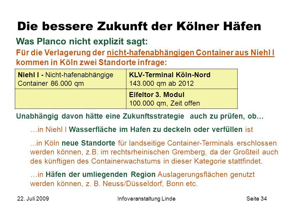 22. Juli 2009Infoveranstaltung LindeSeite 34 Was Planco nicht explizit sagt: Für die Verlagerung der nicht-hafenabhängigen Container aus Niehl I komme