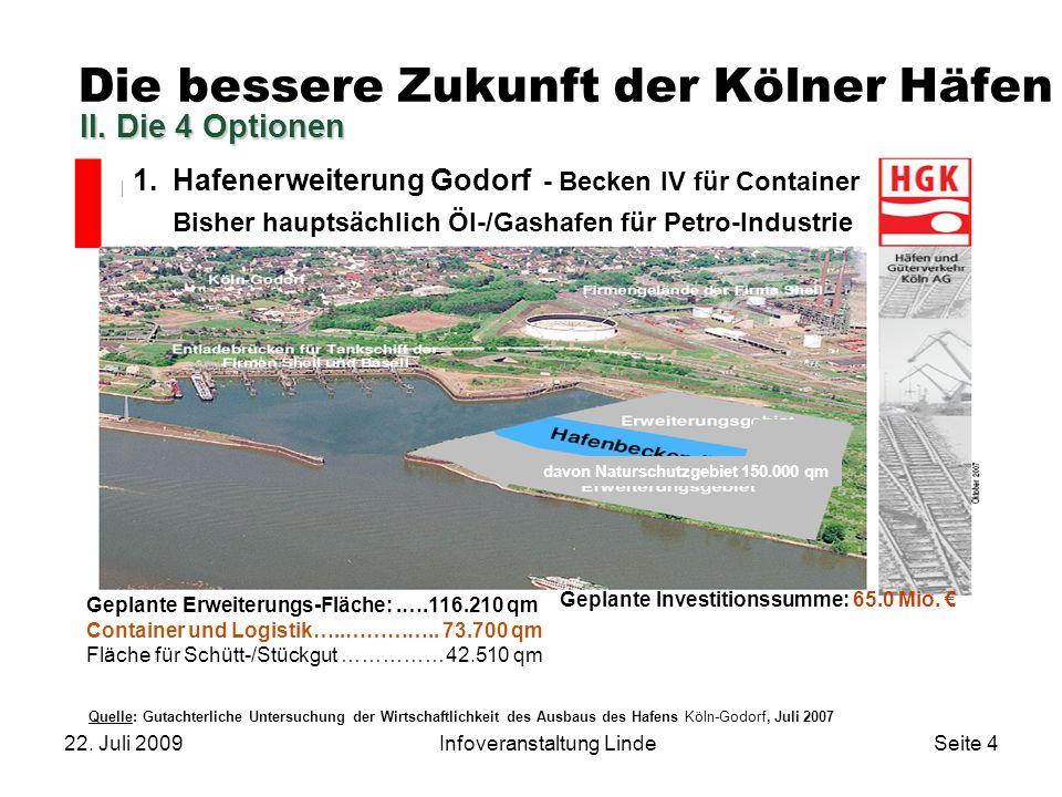 22. Juli 2009Infoveranstaltung LindeSeite 4 Die bessere Zukunft der Kölner Häfen. davon Naturschutzgebiet 150.000 qm Geplante Erweiterungs-Fläche:.….1