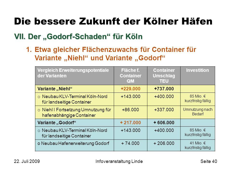 """22. Juli 2009Infoveranstaltung LindeSeite 40 VII. Der """"Godorf-Schaden"""" für Köln 1.Etwa gleicher Flächenzuwachs für Container für Variante """"Niehl"""" und"""