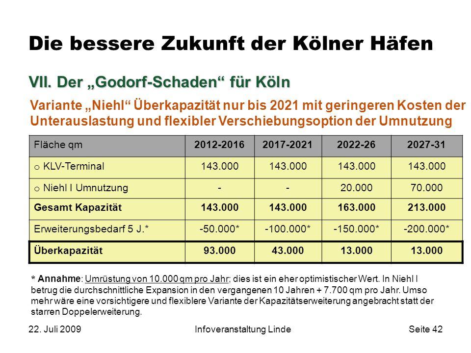 """22. Juli 2009Infoveranstaltung LindeSeite 42 Die bessere Zukunft der Kölner Häfen Variante """"Niehl"""" Überkapazität nur bis 2021 mit geringeren Kosten de"""