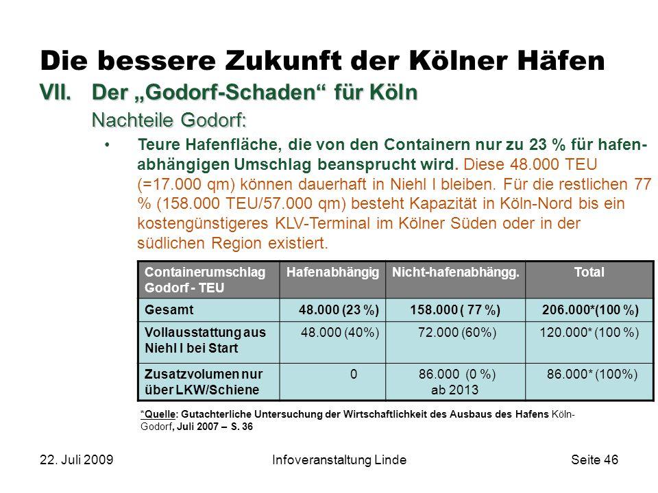 """22. Juli 2009Infoveranstaltung LindeSeite 46 Die bessere Zukunft der Kölner Häfen VII.Der """"Godorf-Schaden"""" für Köln Nachteile Godorf: Teure Hafenfläch"""