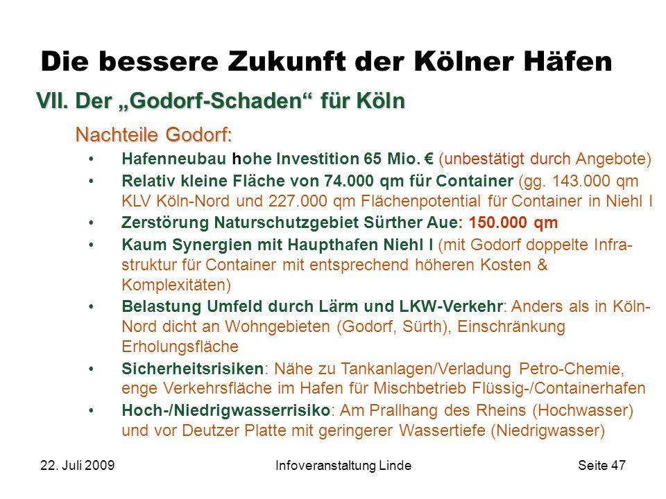 """22. Juli 2009Infoveranstaltung LindeSeite 47 Die bessere Zukunft der Kölner Häfen VII.Der """"Godorf-Schaden"""" für Köln Nachteile Godorf: Hafenneubau hohe"""