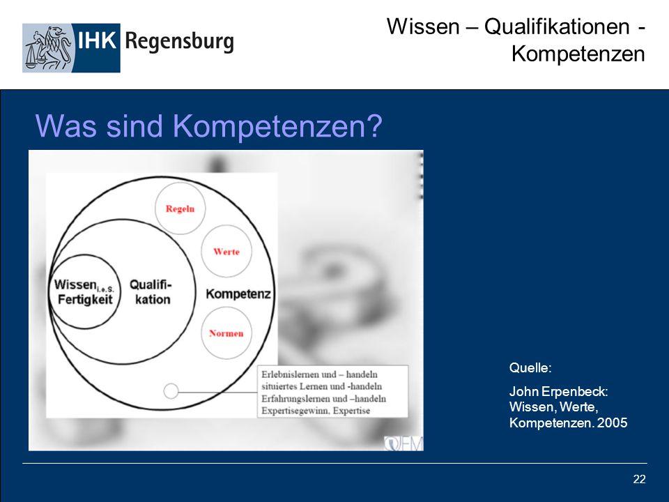 22 Wissen – Qualifikationen - Kompetenzen Quelle: John Erpenbeck: Wissen, Werte, Kompetenzen. 2005 Was sind Kompetenzen?