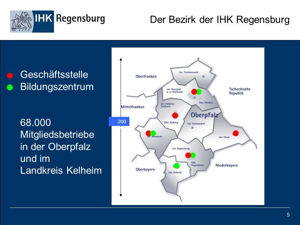 5 Der Bezirk der IHK Regensburg Geschäftsstelle Bildungszentrum 68.000 Mitgliedsbetriebe in der Oberpfalz und im Landkreis Kelheim 200 km