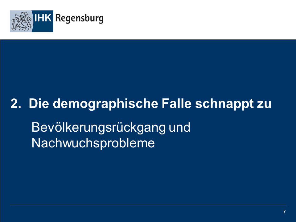 7 2. Die demographische Falle schnappt zu Bevölkerungsrückgang und Nachwuchsprobleme