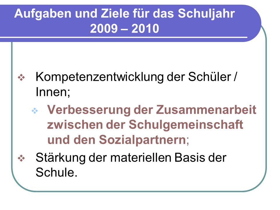 Aufgaben und Ziele für das Schuljahr 2009 – 2010  Kompetenzentwicklung der Schüler / Innen;  Verbesserung der Zusammenarbeit zwischen der Schulgemeinschaft und den Sozialpartnern;  Stärkung der materiellen Basis der Schule.