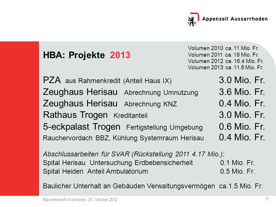 3 Bauwirtschafts-Konferenz, 25. Oktober 2012 Volumen 2010 ca.
