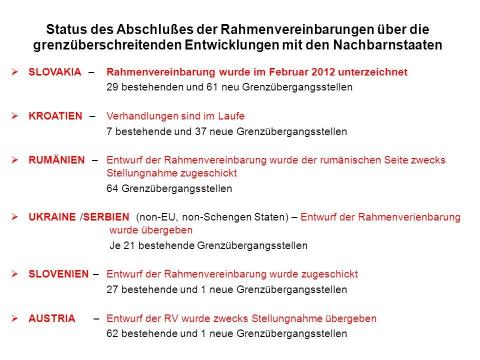 Österreichische rechtlichen Grundlagen Bundes-Verfassungsgesetz: Kompetenz der Länder zu Abschluß von Staatsverträgen Artikel 16 (1) Die Länder können die Angelegenheiten, die in ihren selbständigen Wirkungsbereich fallen, Staatsverträge mit an Österreich angrenzenden Staaten oder deren Teilstaaten abschließen.