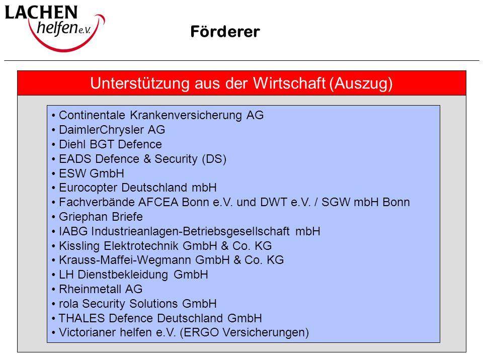 Unterstützung aus der Wirtschaft Continentale Krankenversicherung AG DaimlerChrysler AG Diehl BGT Defence EADS Defence & Security (DS) ESW GmbH Euroco