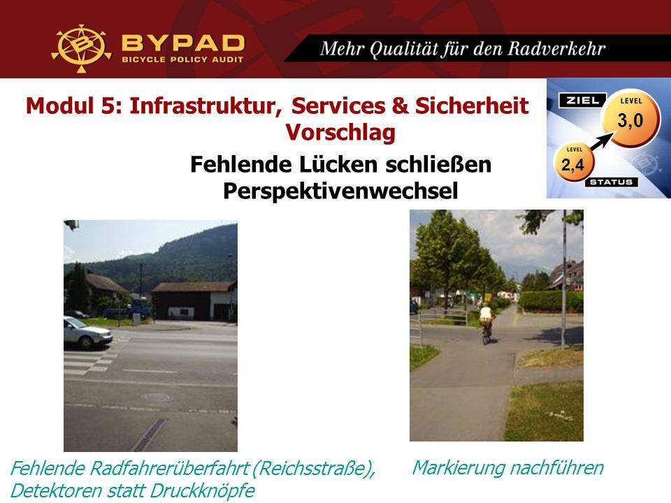Modul 5: Infrastruktur, Services & Sicherheit Vorschlag Fehlende Lücken schließen Perspektivenwechsel Fehlende Radfahrerüberfahrt (Reichsstraße), Detektoren statt Druckknöpfe Markierung nachführen 2,4 3,0