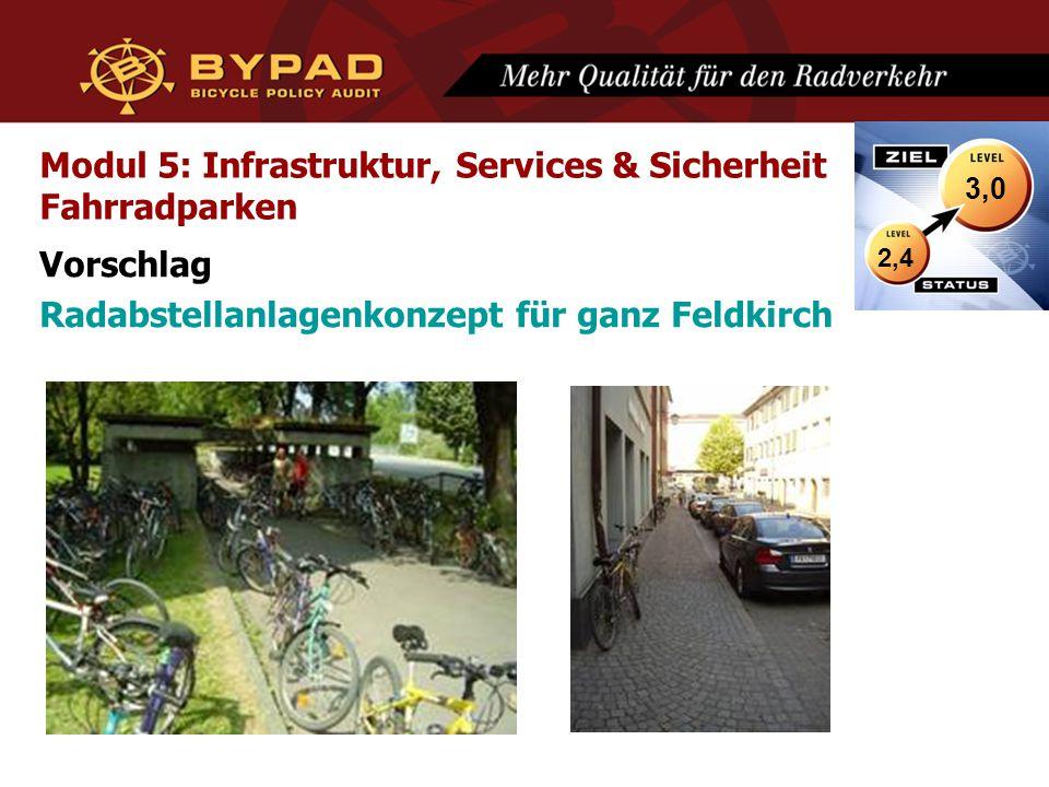 Modul 5: Infrastruktur, Services & Sicherheit Fahrradparken Vorschlag Radabstellanlagenkonzept für ganz Feldkirch 2,4 3,0