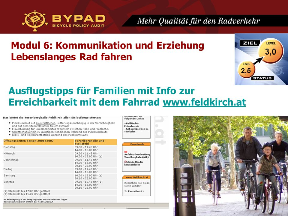 Modul 6: Kommunikation und Erziehung Lebenslanges Rad fahren 2,5 3,0 Ausflugstipps für Familien mit Info zur Erreichbarkeit mit dem Fahrrad www.feldkirch.atwww.feldkirch.at