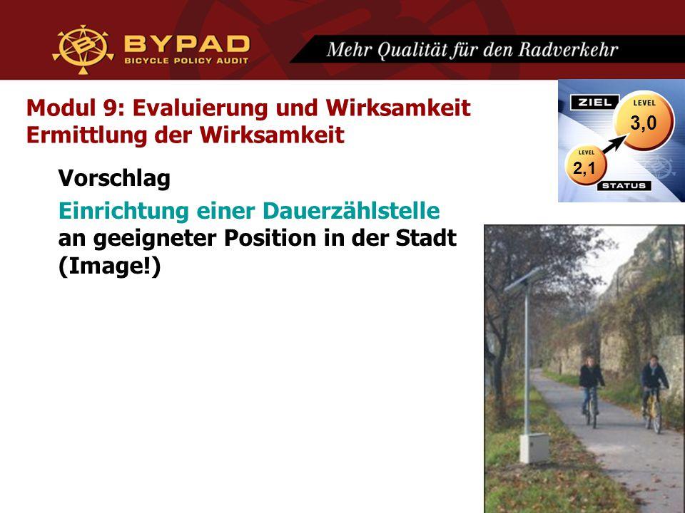 Modul 9: Evaluierung und Wirksamkeit Ermittlung der Wirksamkeit Vorschlag Einrichtung einer Dauerzählstelle an geeigneter Position in der Stadt (Image!) 2,1 3,0