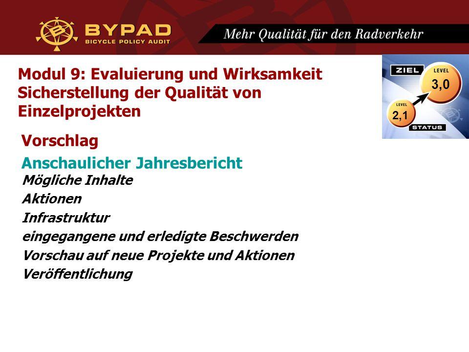 Modul 9: Evaluierung und Wirksamkeit Sicherstellung der Qualität von Einzelprojekten Vorschlag Anschaulicher Jahresbericht Mögliche Inhalte Aktionen Infrastruktur eingegangene und erledigte Beschwerden Vorschau auf neue Projekte und Aktionen Veröffentlichung 2,1 3,0
