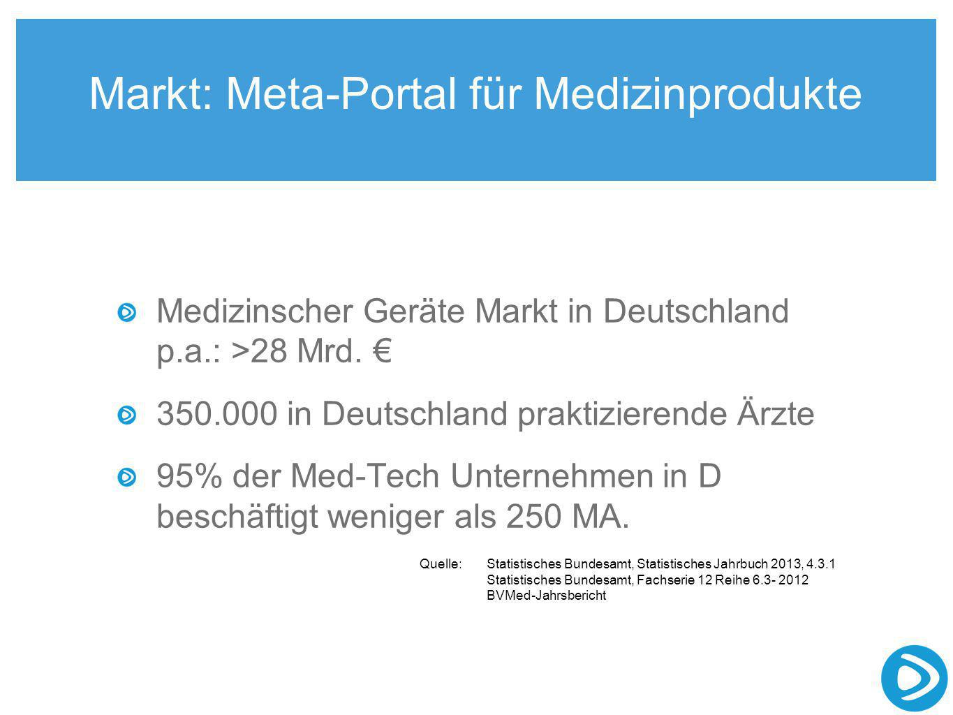 "Problem für Medical Device Hersteller ""..."