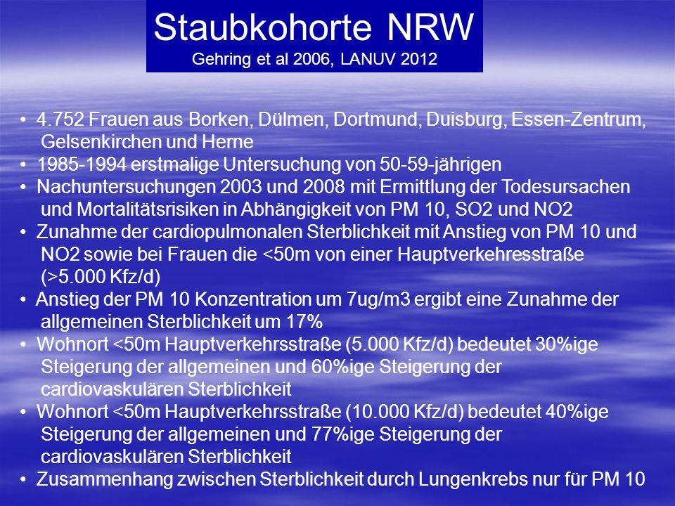 Staubkohorte NRW Gehring et al 2006, LANUV 2012 4.752 Frauen aus Borken, Dülmen, Dortmund, Duisburg, Essen-Zentrum, Gelsenkirchen und Herne 1985-1994