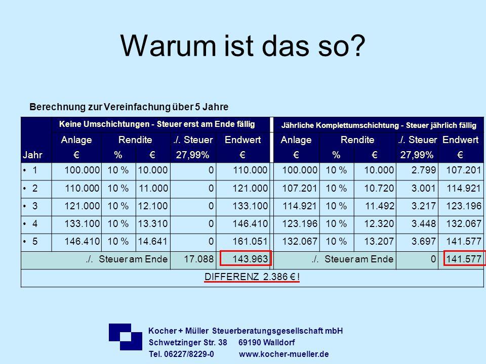 Kocher + Müller Steuerberatungsgesellschaft mbH Schwetzinger Str. 38 69190 Walldorf Tel. 06227/8229-0 www.kocher-mueller.de Warum ist das so? Berechnu