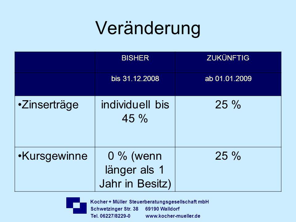 Kocher + Müller Steuerberatungsgesellschaft mbH Schwetzinger Str. 38 69190 Walldorf Tel. 06227/8229-0 www.kocher-mueller.de Veränderung BISHERZUKÜNFTI