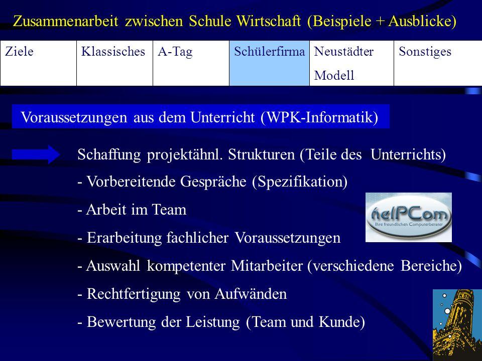 KlassischesA-TagSchülerfirmaSonstigesNeustädter Modell Ziele Zusammenarbeit zwischen Schule Wirtschaft (Beispiele + Ausblicke) - Vorbereitende Gespräc