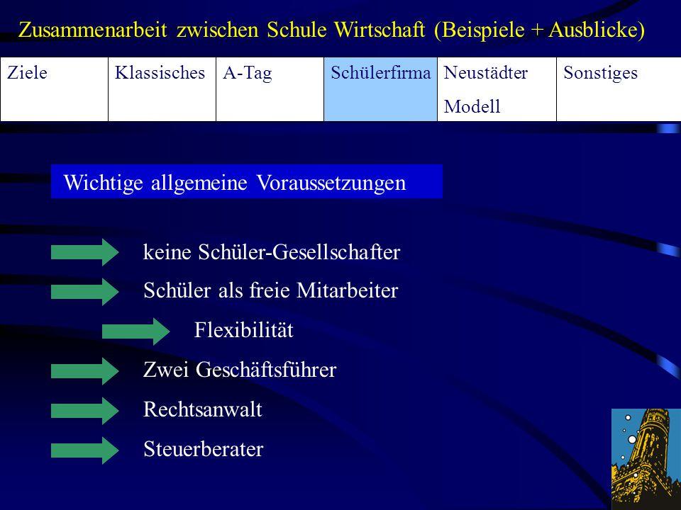 KlassischesA-TagSchülerfirmaSonstigesNeustädter Modell Ziele Zusammenarbeit zwischen Schule Wirtschaft (Beispiele + Ausblicke) keine Schüler-Gesellsch