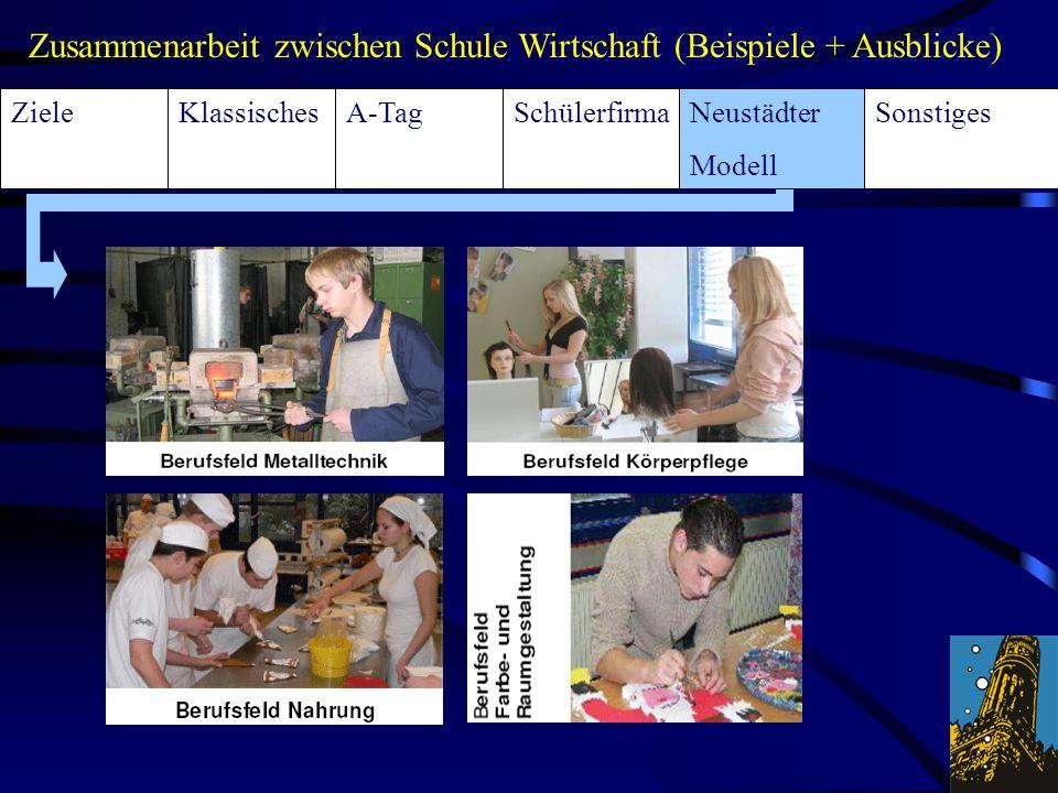 KlassischesA-TagSchülerfirmaSonstigesNeustädter Modell Ziele Zusammenarbeit zwischen Schule Wirtschaft (Beispiele + Ausblicke)