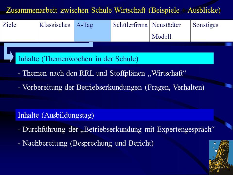 """KlassischesA-TagSchülerfirmaSonstigesNeustädter Modell Ziele Zusammenarbeit zwischen Schule Wirtschaft (Beispiele + Ausblicke) - Durchführung der """"Bet"""