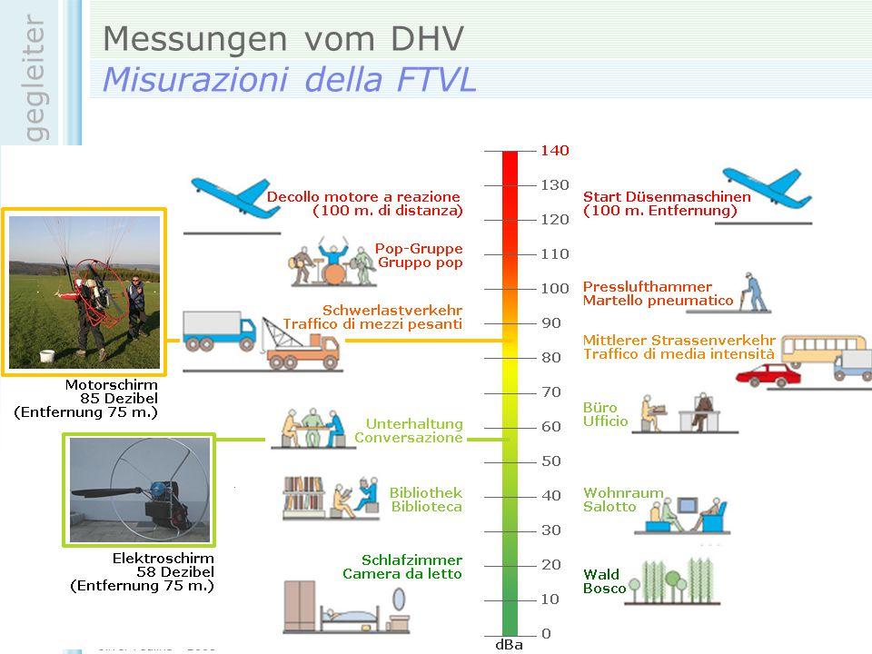 Oliver Padlina – 2008 Die Elektrohängegleiter La vela e il delta elettrico Messungen vom DHV Misurazioni della FTVL