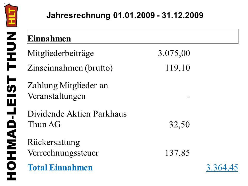 HOHMAD-LEIST THUN Einnahmen Mitgliederbeiträge3.075,00 Zinseinnahmen (brutto)119,10 Zahlung Mitglieder an Veranstaltungen- Dividende Aktien Parkhaus T