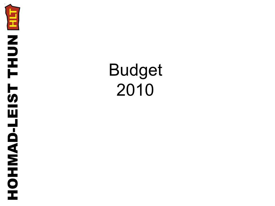 HOHMAD-LEIST THUN Budget 2010