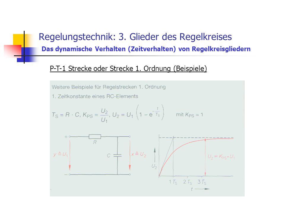 Regelungstechnik: 3. Glieder des Regelkreises Das dynamische Verhalten (Zeitverhalten) von Regelkreisgliedern P-T-1 Strecke oder Strecke 1. Ordnung (B