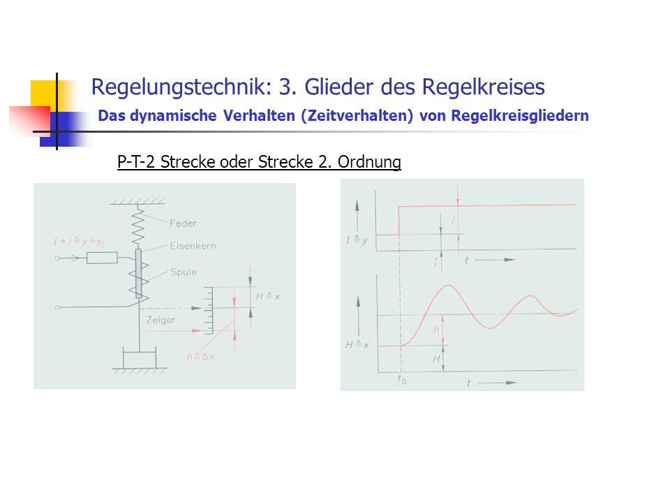 Regelungstechnik: 3. Glieder des Regelkreises Das dynamische Verhalten (Zeitverhalten) von Regelkreisgliedern P-T-2 Strecke oder Strecke 2. Ordnung