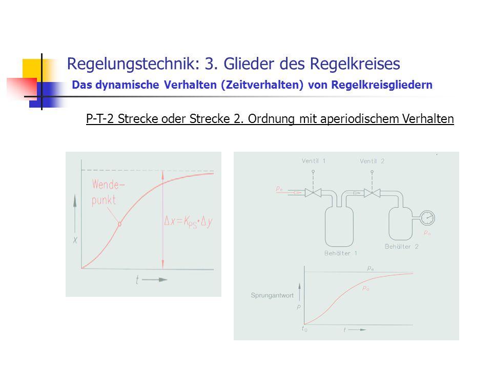 Regelungstechnik: 3. Glieder des Regelkreises Das dynamische Verhalten (Zeitverhalten) von Regelkreisgliedern P-T-2 Strecke oder Strecke 2. Ordnung mi