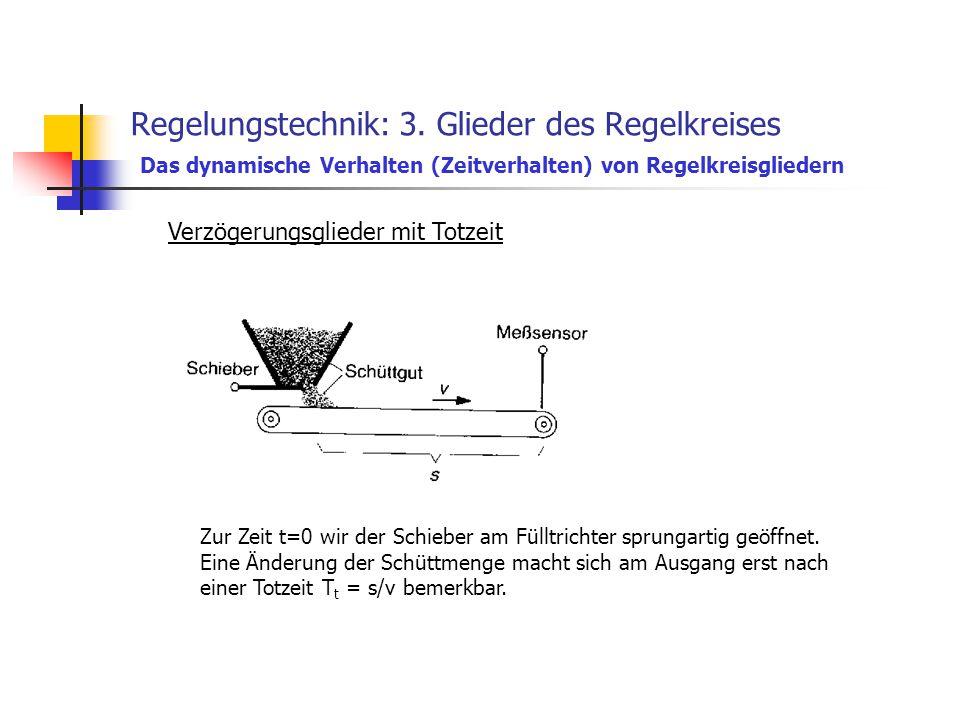 Regelungstechnik: 3. Glieder des Regelkreises Das dynamische Verhalten (Zeitverhalten) von Regelkreisgliedern Verzögerungsglieder mit Totzeit Zur Zeit