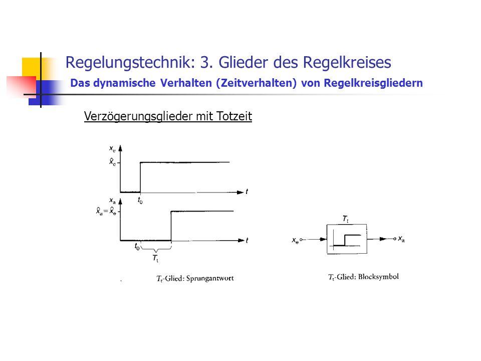Regelungstechnik: 3. Glieder des Regelkreises Das dynamische Verhalten (Zeitverhalten) von Regelkreisgliedern Verzögerungsglieder mit Totzeit