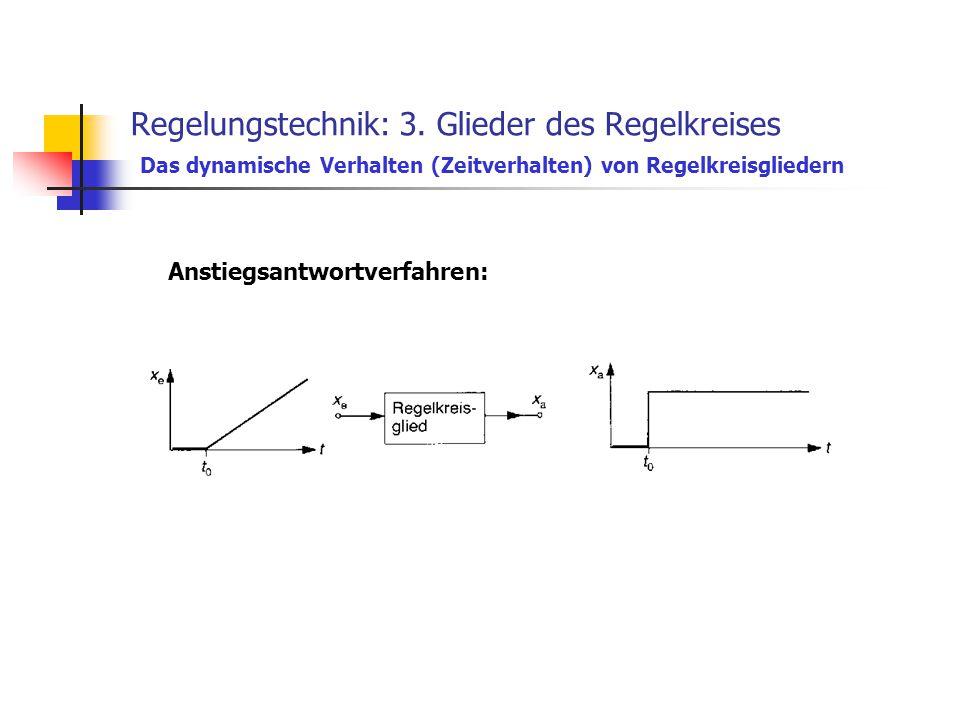 Regelungstechnik: 3. Glieder des Regelkreises Das dynamische Verhalten (Zeitverhalten) von Regelkreisgliedern Anstiegsantwortverfahren: