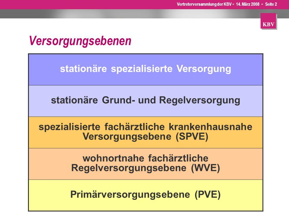 Vertreterversammlung der KBV  14. März 2008  Seite 2 stationäre spezialisierte Versorgung stationäre Grund- und Regelversorgung spezialisierte fachä