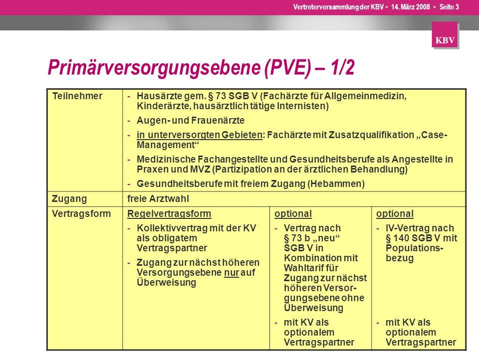 Vertreterversammlung der KBV  14. März 2008  Seite 3 Primärversorgungsebene (PVE) – 1/2 Teilnehmer-Hausärzte gem. § 73 SGB V (Fachärzte für Allgemei