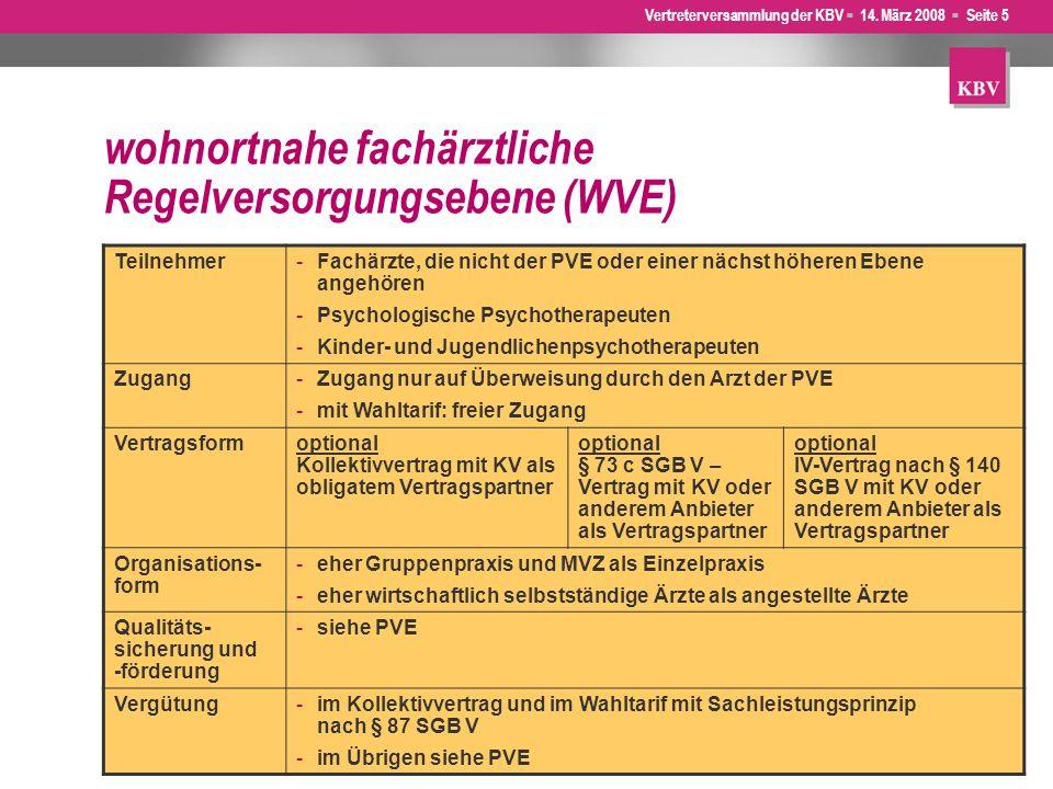 Vertreterversammlung der KBV  14. März 2008  Seite 5 wohnortnahe fachärztliche Regelversorgungsebene (WVE) Teilnehmer-Fachärzte, die nicht der PVE o