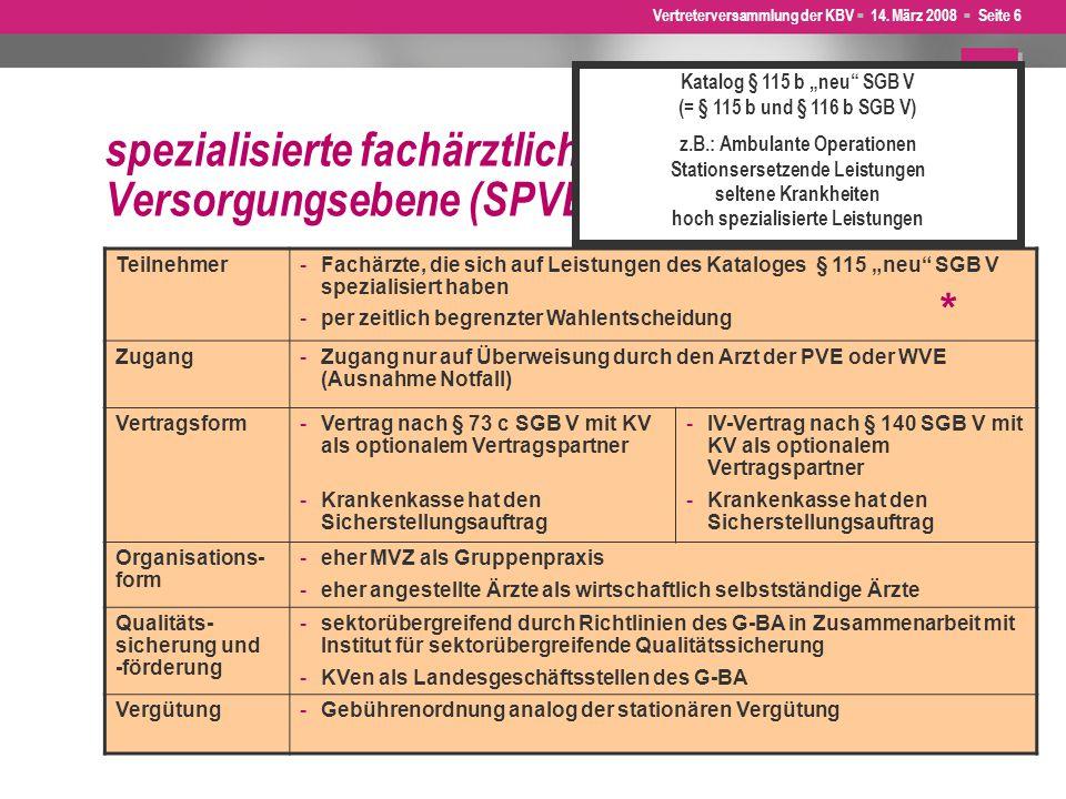 Vertreterversammlung der KBV  14. März 2008  Seite 6 spezialisierte fachärztliche krankenhausnahe Versorgungsebene (SPVE) Teilnehmer-Fachärzte, die