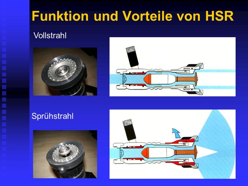 Funktion und Vorteile von HSR Sprühstrahl Vollstrahl